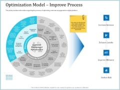 Leveraged Client Engagement Optimization Model Improve Process Guidelines PDF
