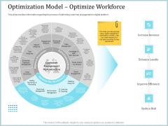 Leveraged Client Engagement Optimization Model Optimize Workforce Structure PDF