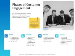Leveraged Client Engagement Phases Of Customer Engagement Diagrams PDF