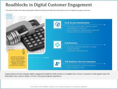 Leveraged Client Engagement Roadblocks In Digital Customer Engagement Portrait PDF