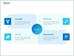 Leveraged Client Engagement SWOT Mockup PDF