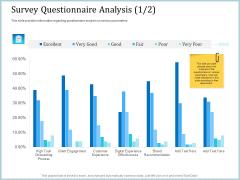 Leveraged Client Engagement Survey Questionnaire Analysis Professional Themes PDF