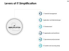 Levers Of IT Simplification Ppt PowerPoint Presentation File Graphics Pictures
