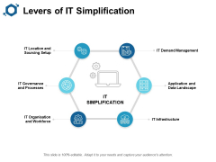 Levers Of IT Simplification Ppt PowerPoint Presentation Ideas Smartart