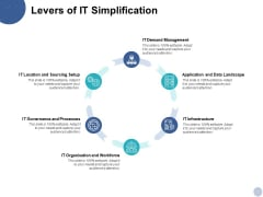 Levers Of IT Simplification Ppt PowerPoint Presentation Slides Deck
