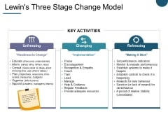 Lewin S Three Stage Change Model Ppt PowerPoint Presentation Styles Designs
