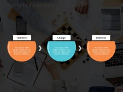Lewins Change Model Change Ppt PowerPoint Presentation Inspiration Maker