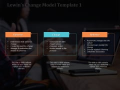 Lewins Change Model Create The Need For Change Ppt PowerPoint Presentation Summary Diagrams