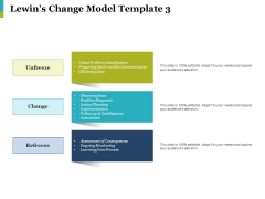 Lewins Change Model Learning From Process Ppt PowerPoint Presentation Model Slide Download