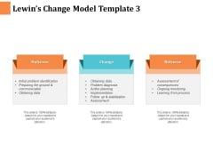 Lewins Change Model Obtaining Data Ppt PowerPoint Presentation Layouts Summary