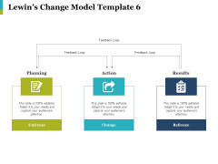 Lewins Change Model Planning Ppt PowerPoint Presentation Professional Graphics
