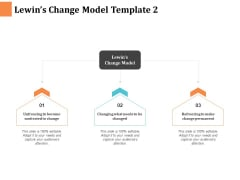 Lewins Change Model Refreezing To Make Change Permanent Ppt PowerPoint Presentation Model Slide Download