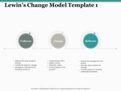 Lewins Change Model Unfreeze Ppt PowerPoint Presentation Inspiration Portfolio