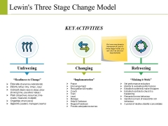 Lewins Three Stage Change Model Ppt PowerPoint Presentation Infographics Topics