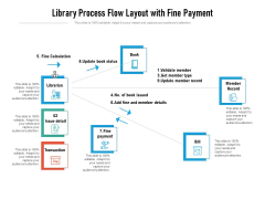 Library Process Flow Layout With Fine Payment Ppt PowerPoint Presentation Professional Background PDF