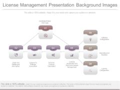License Management Presentation Background Images