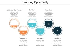 Licensing Opportunity Ppt Powerpoint Presentation Portfolio Elements Cpb
