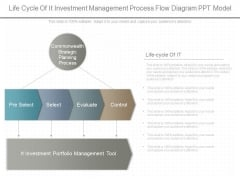 Life Cycle Of It Investment Management Process Flow Diagram Ppt Model
