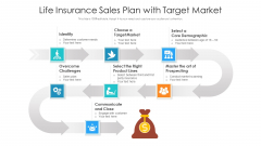 Life Insurance Sales Plan With Target Market Ppt PowerPoint Presentation Gallery Graphics Example PDF