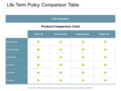 Life Term Policy Comparison Table Ppt Powerpoint Presentation Professional Images