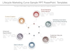 Lifecycle Marketing Curve Sample Ppt Powerpoint Templates