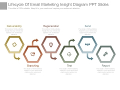 Lifecycle Of Email Marketing Insight Diagram Ppt Slides