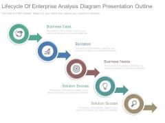 Lifecycle Of Enterprise Analysis Diagram Presentation Outline