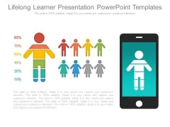 Lifelong Learner Presentation Powerpoint Templates