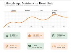 Lifestyle App Metrics With Heart Rate Ppt PowerPoint Presentation Infographic Template Inspiration PDF