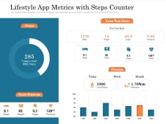 Lifestyle App Metrics With Steps Counter Ppt PowerPoint Presentation Inspiration Deck PDF