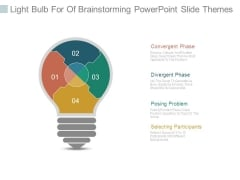 Light Bulb For Of Brainstorming Powerpoint Slide Themes