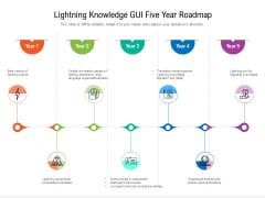 Lightning Knowledge GUI Five Year Roadmap Clipart