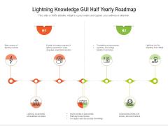 Lightning Knowledge GUI Half Yearly Roadmap Demonstration