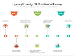 Lightning Knowledge GUI Three Months Roadmap Graphics