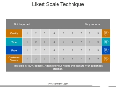 Likert Scale Technique Ppt PowerPoint Presentation Inspiration Styles