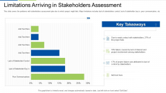 Limitations Arriving In Stakeholders Assessment Diagrams PDF