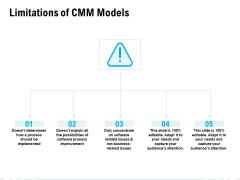 Limitations Of CMM Models Ppt PowerPoint Presentation Gallery Slide Portrait