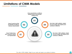 Limitations Of CMM Models Ppt PowerPoint Presentation Styles Templates