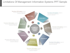 Limitations Of Management Information Systems Ppt Sample