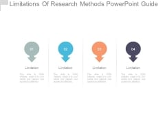Limitations Of Research Methods Powerpoint Guide