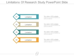 Limitations Of Research Study Powerpoint Slide
