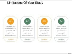 Limitations Of Your Study Ppt PowerPoint Presentation Icon Layout