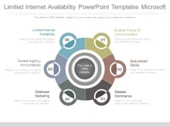 Limited Internet Availability Powerpoint Templates Microsoft