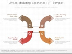 Limited Marketing Experience Ppt Samples