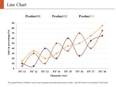 Line Chart Finance Ppt PowerPoint Presentation Infographic Template Graphics Tutorials