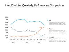 Line Chart For Quarterly Performance Comparison Ppt PowerPoint Presentation Layouts Slide Download