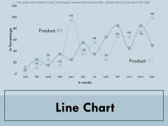 Line Chart Graph Bar Ppt PowerPoint Presentation Gallery Layout