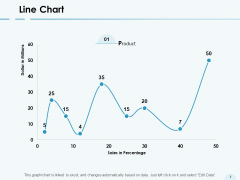 Line Chart Graph Ppt PowerPoint Presentation Gallery Structure