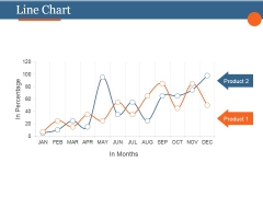 Line Chart Ppt PowerPoint Presentation Background Image