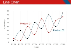 Line Chart Ppt PowerPoint Presentation File Layout